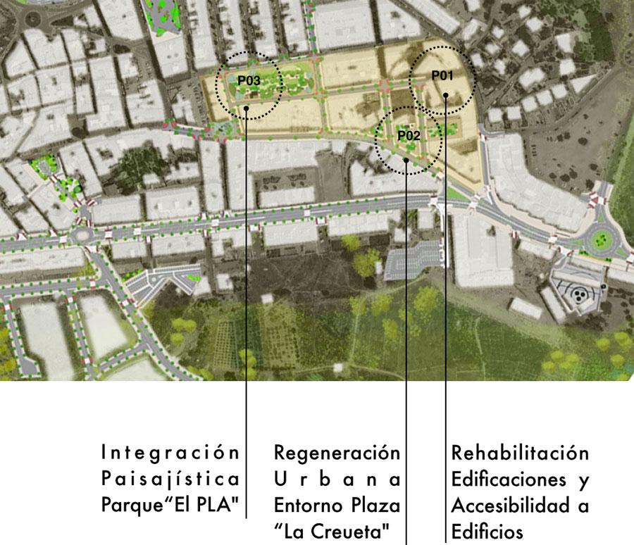 Regeneración Urbana ZONA CENTRO