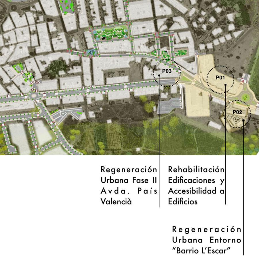 Regeneración Urbana ZONA SUR